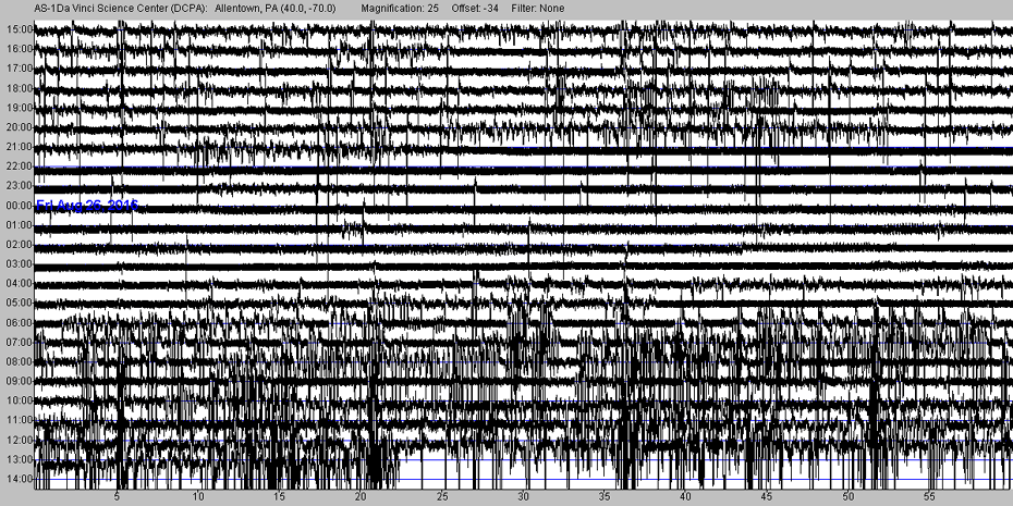 Quakes and Shakes Seismometer
